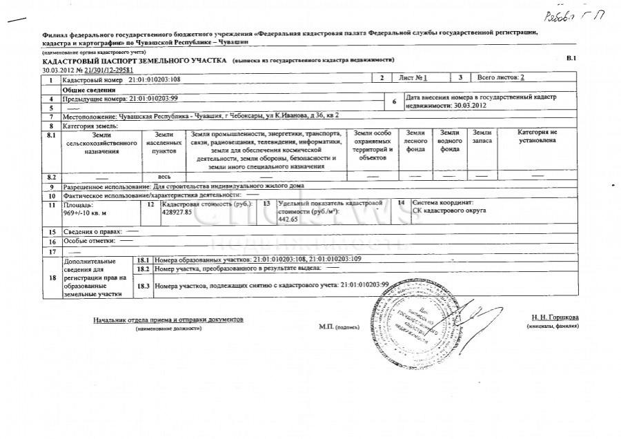 Рестилайн Территория сдт Чандровский Чебоксары фотоэпиляция в пензе цена отзывы